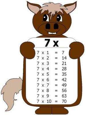 27 Ideas De Tabla De Multiplicar Multiplicar Tablas De Multiplicar Tabla De Multiplicar Para Imprimir