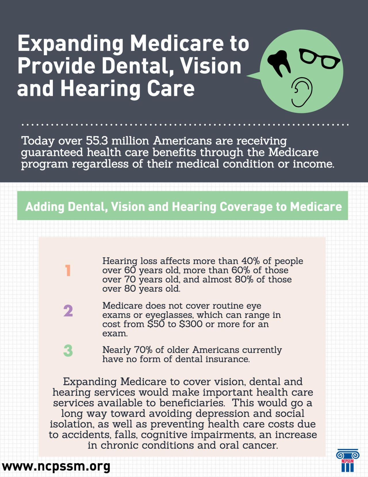Expanding Medicare To Cover Vision Dental And Hearing