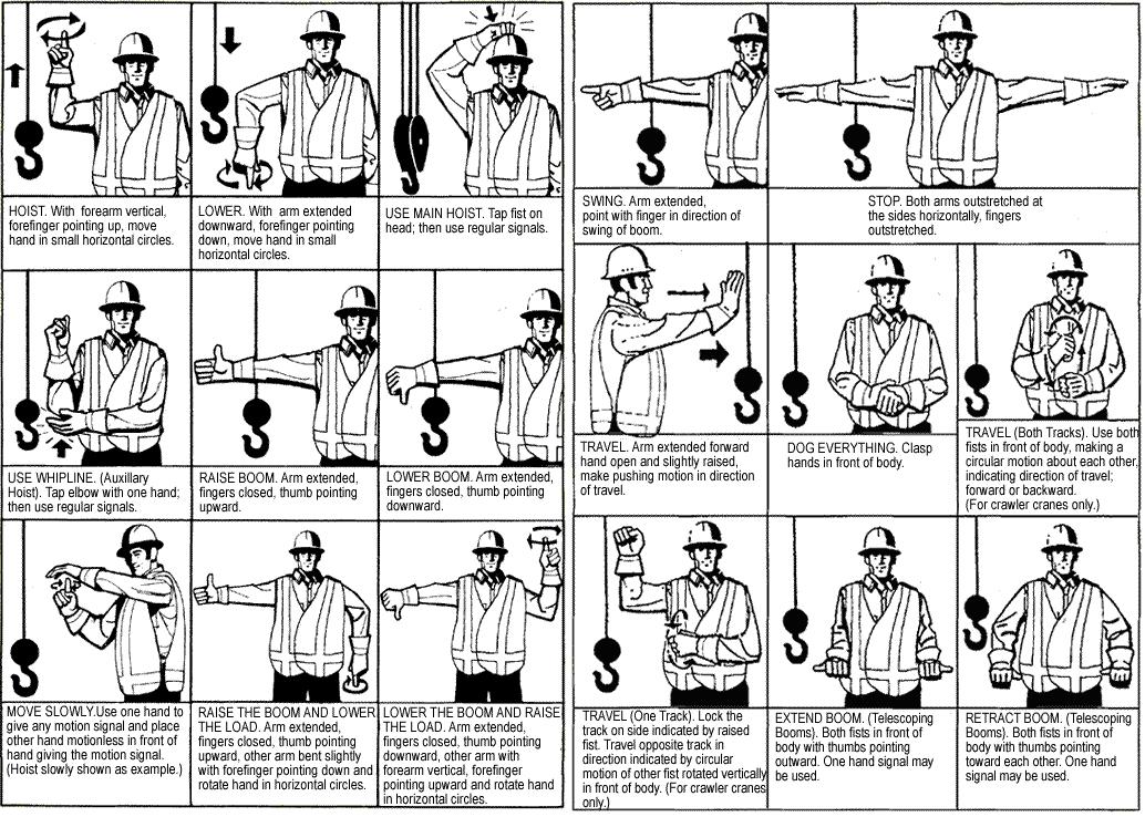 Crane hand signal chart free signaling safety pinterest chart