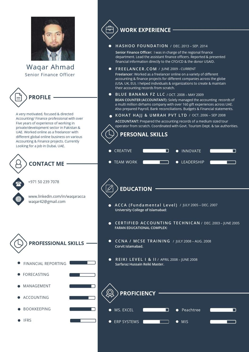 Waqar Ahmad Info graphic Resume Accounting Finance Dubai UAE ...