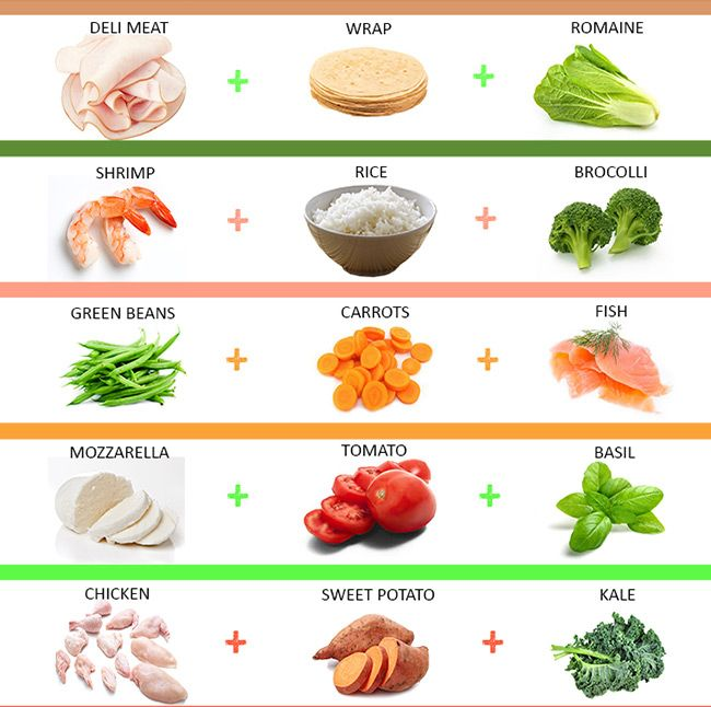 healthy eating ideas for weight loss