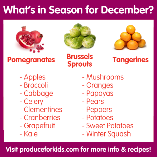 What S In Season For December Eat Seasonal Whats In Season Fruits And Veggies