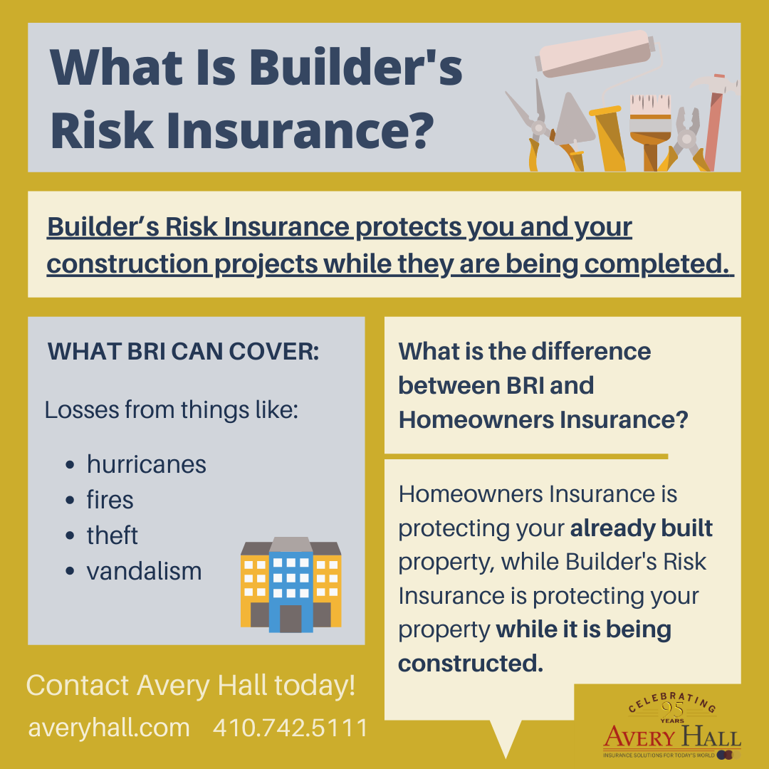 What Is Builder S Risk Insurance In 2020 Homeowners Insurance Homeowner Insurance