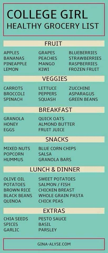 Weekly Diet Plan For Lactose Intolerance