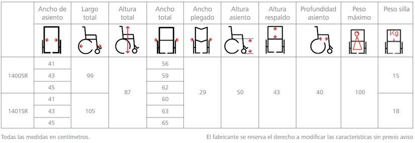 Medidas de la silla de ruedas buscar con google todo for Medidas sillas ninos