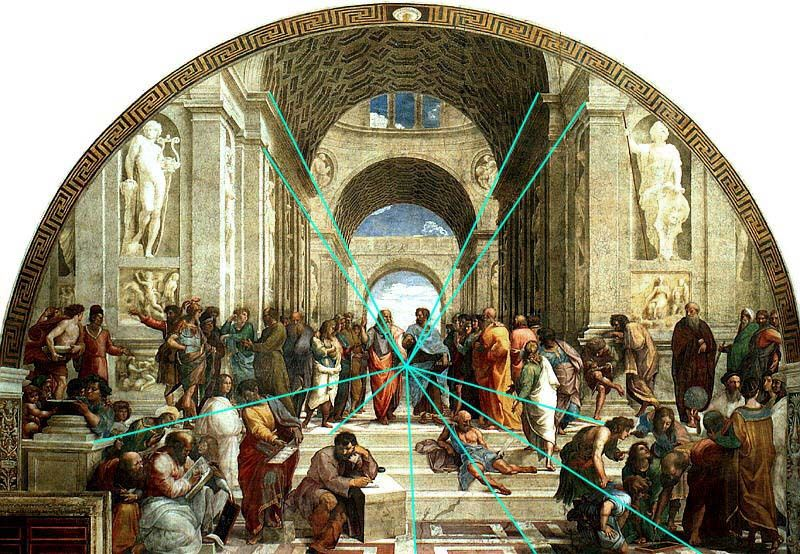 renaissance art with perspective Raphael's School of