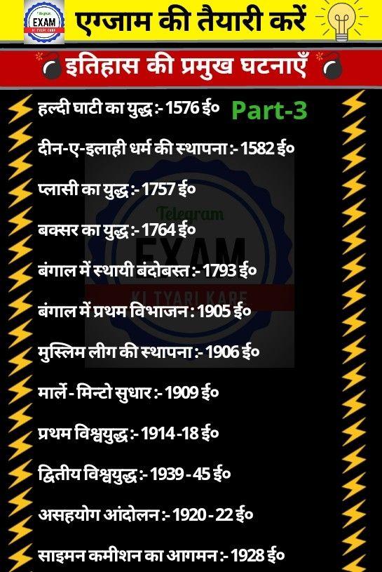 सामान्य ज्ञान इन हिंदी- samanya gyan gk important question ...