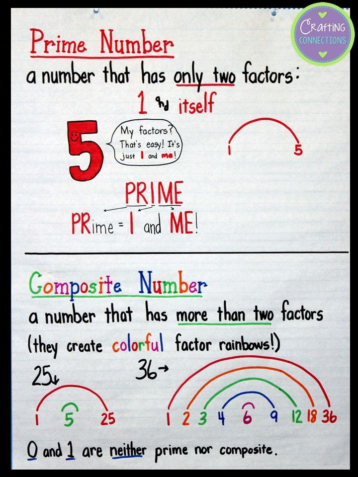 4th Grade prime and composite worksheets 4th grade : Prime and Composite Numbers Anchor Chart- This blog post also ...