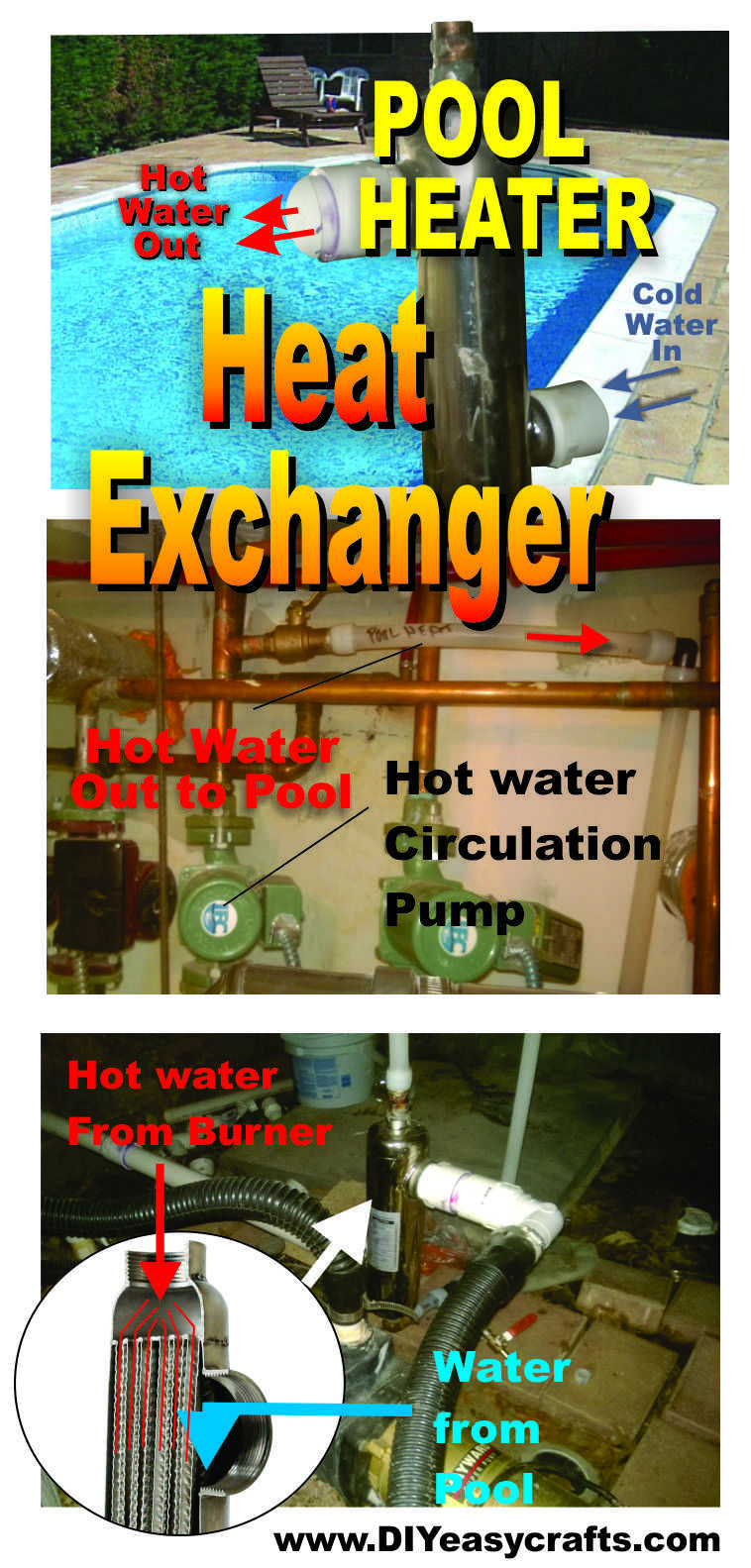 Pin by dan berg on do it yourself today in 2019 pool - Homemade swimming pool heat exchanger ...