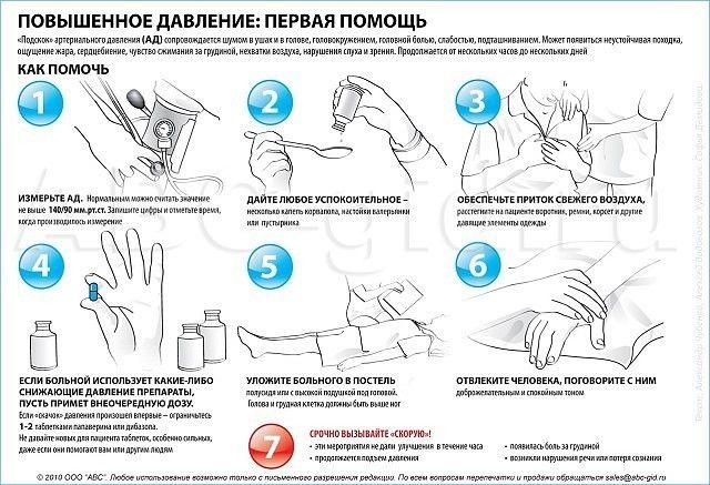 картинки по запросу первая помощь при гипертоническом кризе здоровье врачи медицина