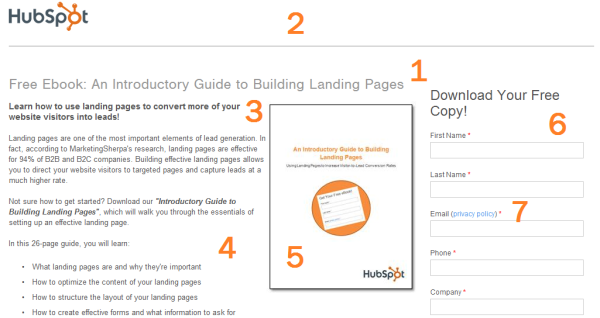 The Anatomy of an Effective Landing Page - HubSpot | WORK ...