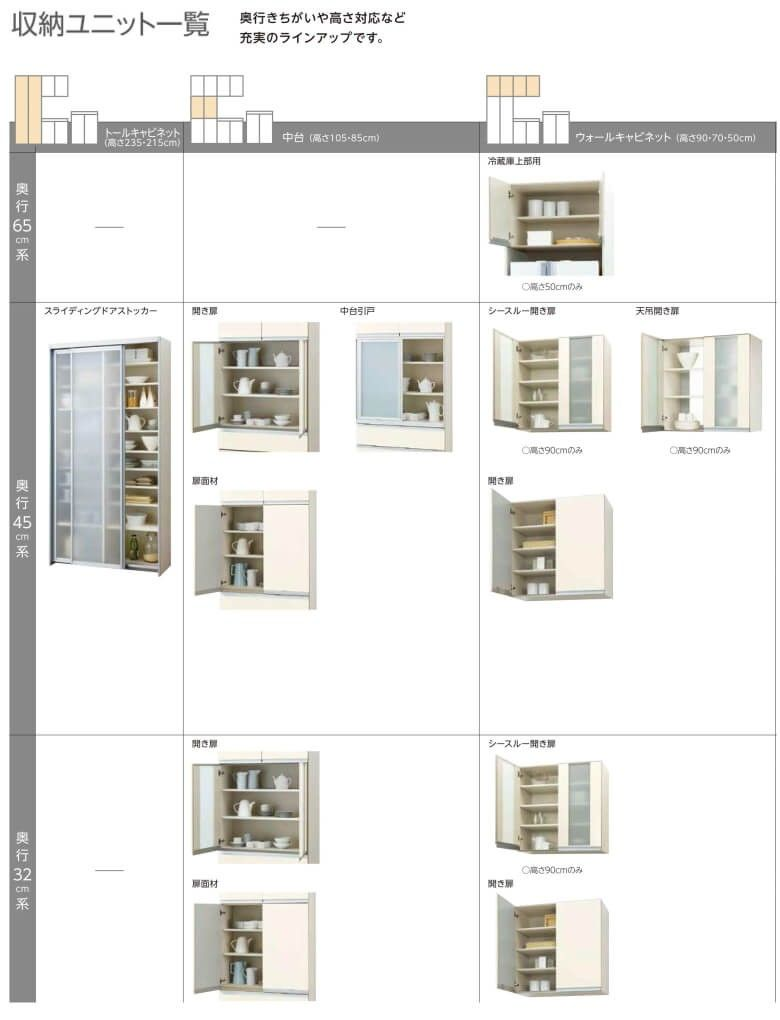 食器棚 キッチン収納 リクシル Lixil アレスタ 収納ユニット 壁付型 カップボード ハイフロアプラン 1段引出し付 開き扉 S4001 グループ2 Alesta G2 S4001 リフォームおたすけdiy 通販 Yahoo ショッピング フロアプラン アレスタ 収納 ユニット