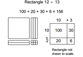 Printables Area Model Worksheets 1000 images about area models for multiplication on pinterest exploring and division