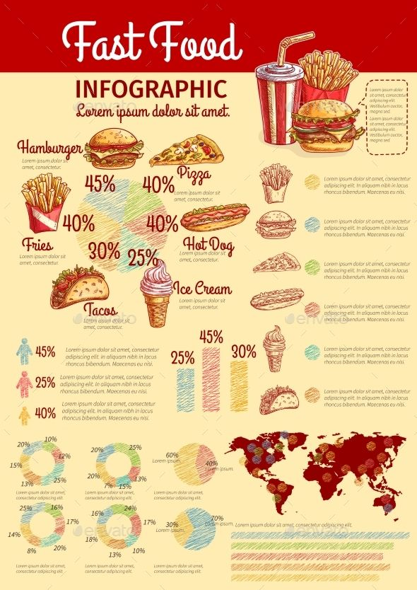 Fast Food Infographic Poster Background Food Infographic Fast Food Food Infographic Design