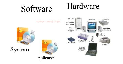 Concept: Software vs Hardware. Software is the term given to ...