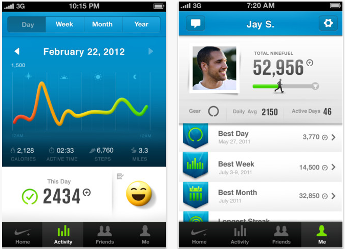 FuelBand Tracking