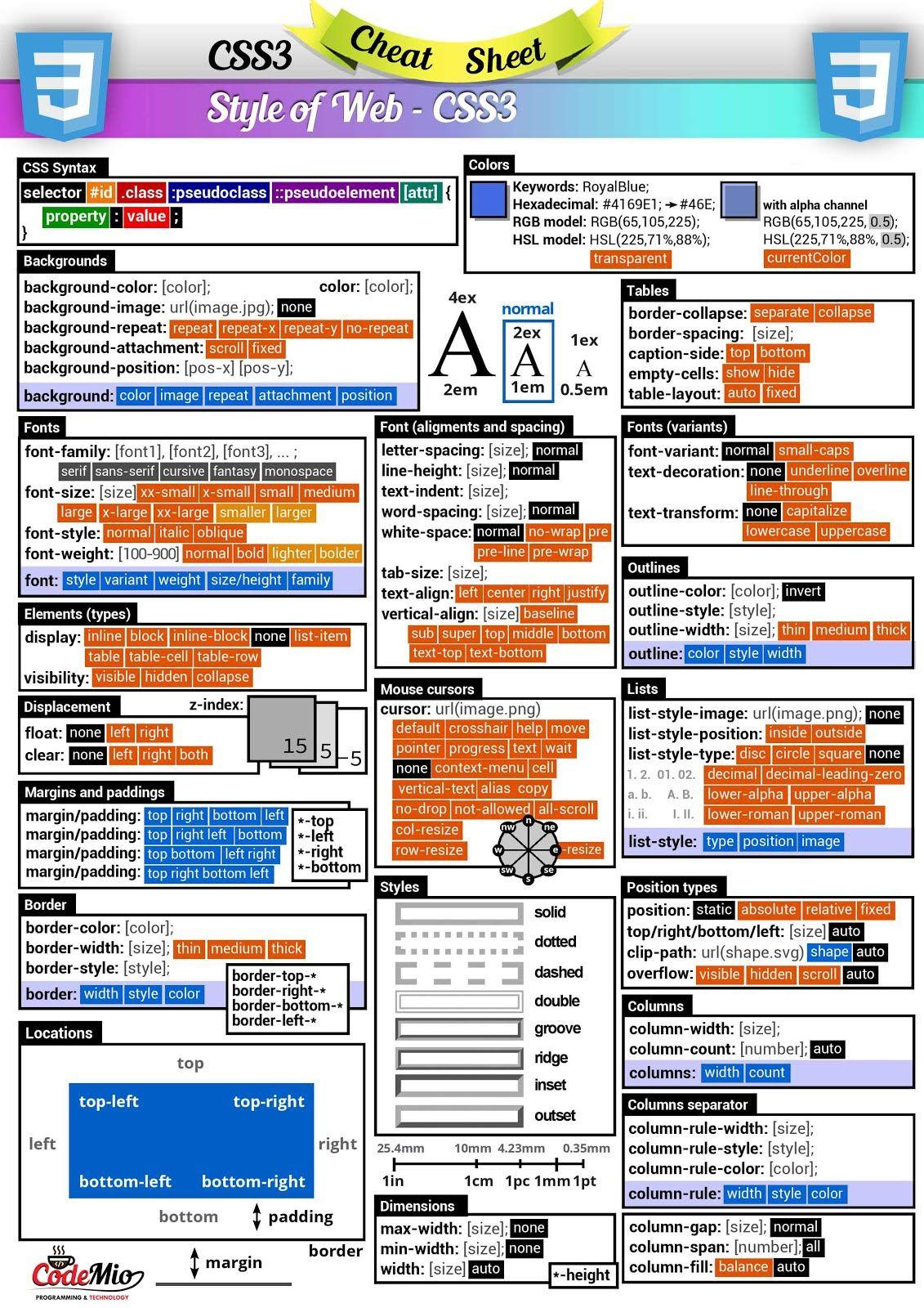 Useful Html5 Css3 Javascript Cheat Sheets Hd Codemio Programming And Web Development Programming Javascript Cheat Sheet Web Development Design