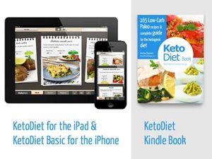 The KetoDiet Blog | Not Losing Weight on Low-Carb Ketogenic Diet? Don't Give Up and Read Further