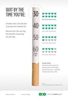 Quit by the time you're . . . #infographic (quit smoking)
