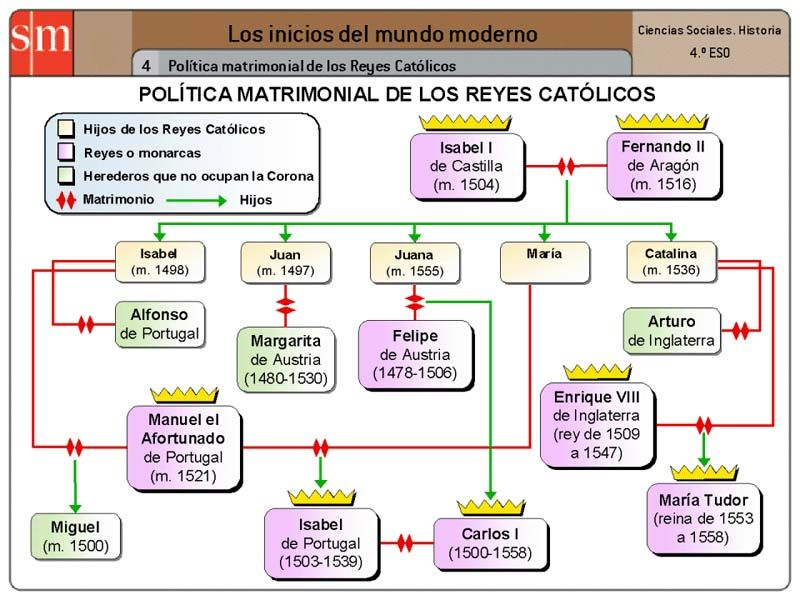 Pagina Nueva 1 Genealogía De Jesús Geografia E Historia Catolico