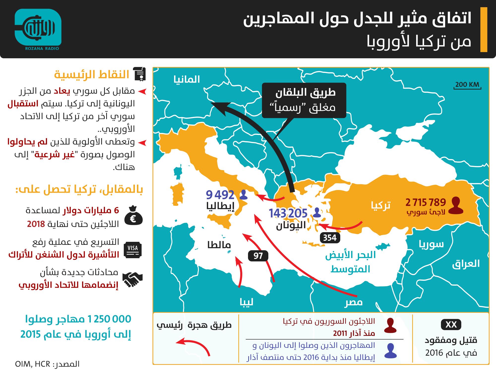 تفاصيل الاتفاق بين أوروبا و تركيا حول اللاجئين سوريا انفوغرافيك Map Map Screenshot