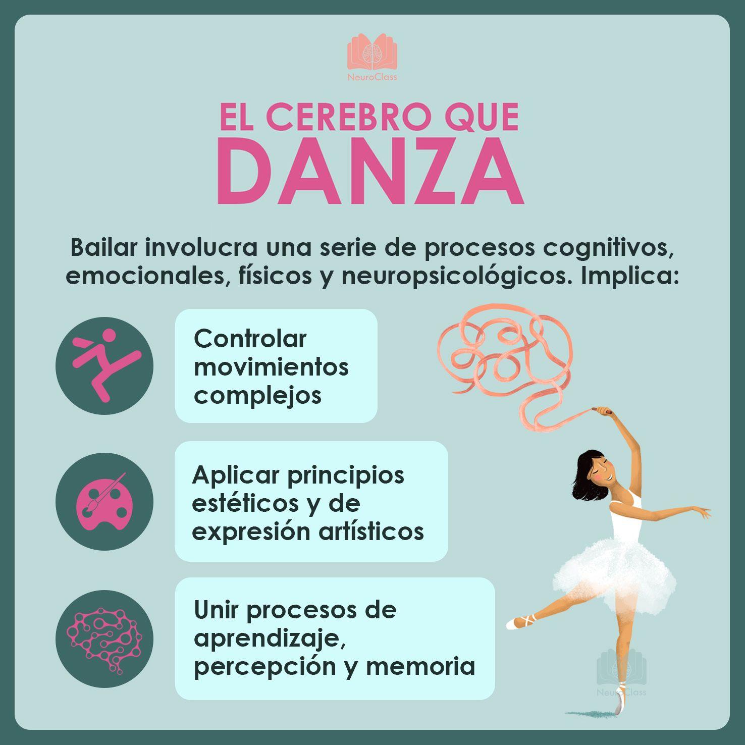 El Cerebro Que Danza Neurociencia Y Educacion Psicologia Del Aprendizaje Temas De Psicologia