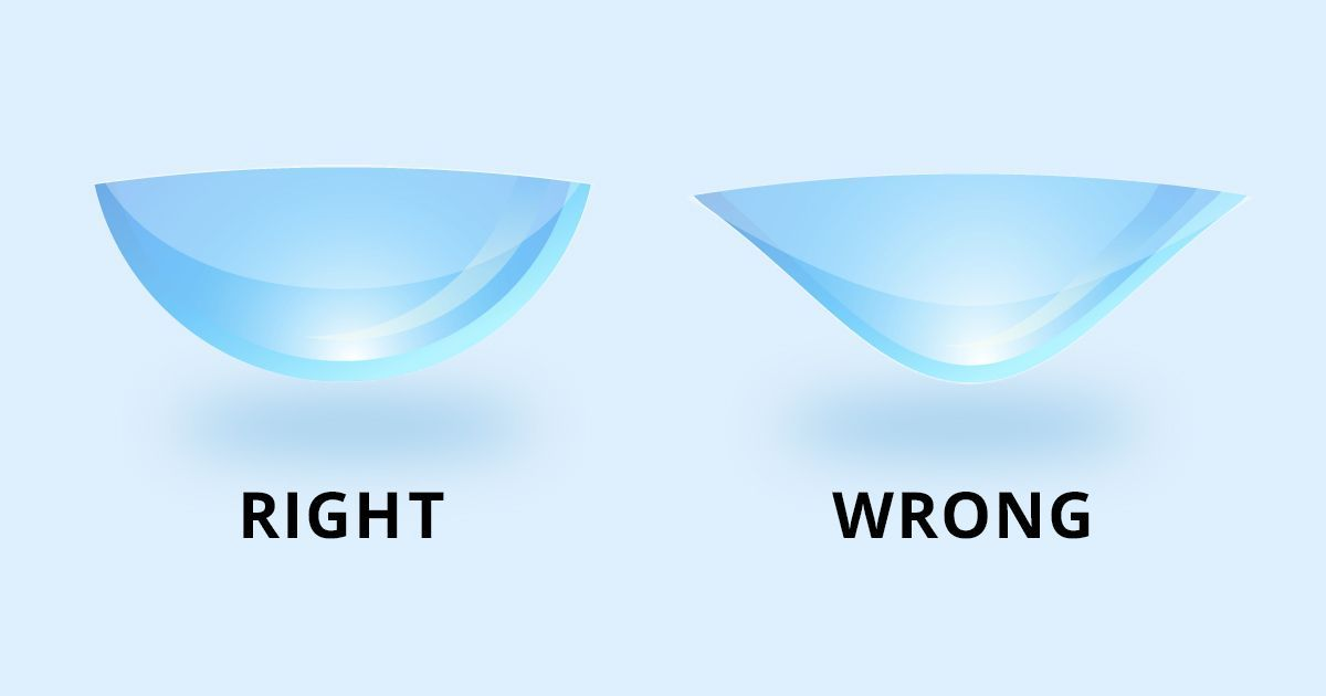 how to tell if contact lens is inside out