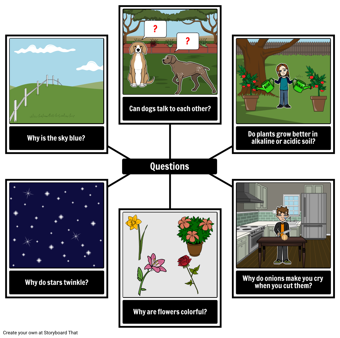 Scientific Method Steps The Second Step Of The Scientific Method Is To Ask Questions One Of The Scientific Method Steps Scientific Method Inquiry Activities