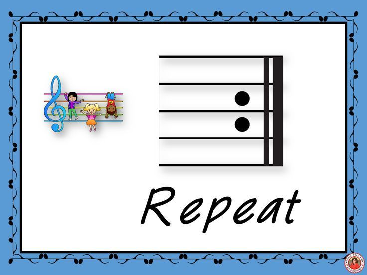 Music Classroom Decor Set Music Symbols Posters Set 3 Music