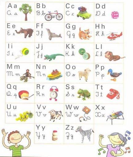 Alfabeto Ilustrado Para Educacion Infantil Alfabeto Em Portugues