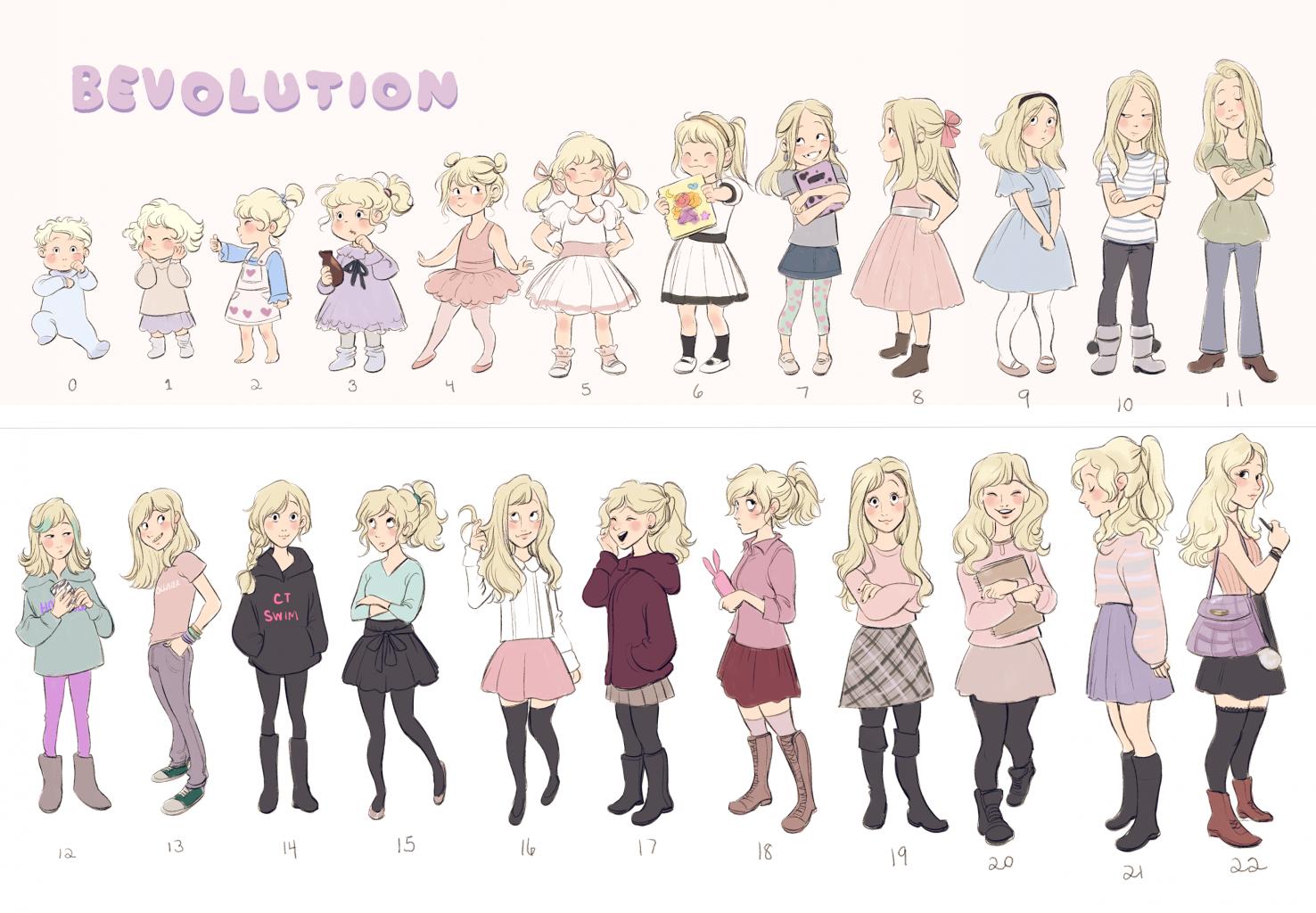 Manga Character Drawing Girl Evolution Character Design Sheet Character Design Inspira Cartoon Character Design Character Design Girl Character Model Sheet