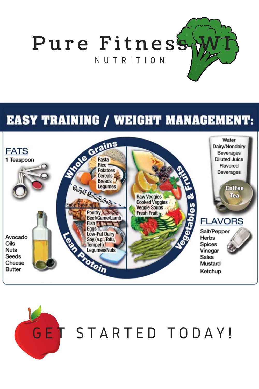 3 Beginner Nutrition Tips From A Registered Dietician Nutrition Tips Nutrition Flavored Drinks