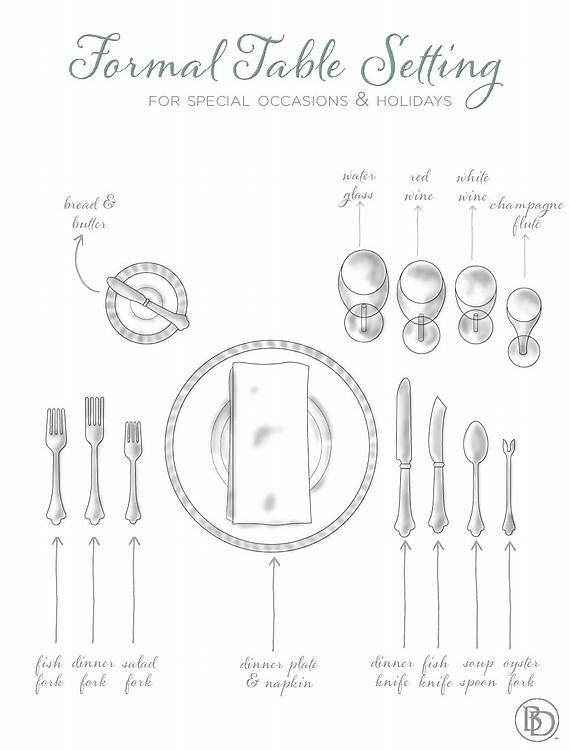 Image Result For Water Glasses For A Formal Setting Table Etiquette Dining Etiquette Formal Table Setting