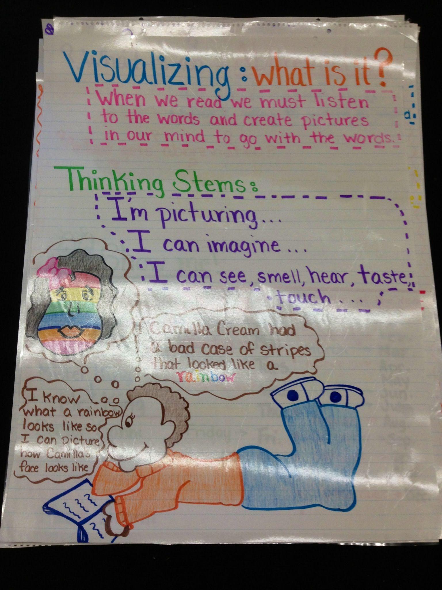 Visualizing Reading Strategy Anchor Chart