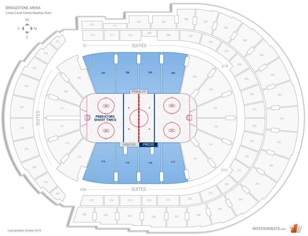 Bridgestone Arena Nashville Di 2020