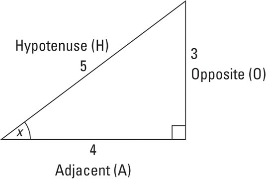 how to draw a right angle triangle on java