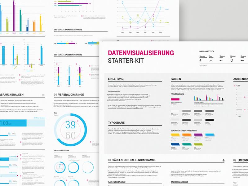 Telekom Datavisualization Styleguide