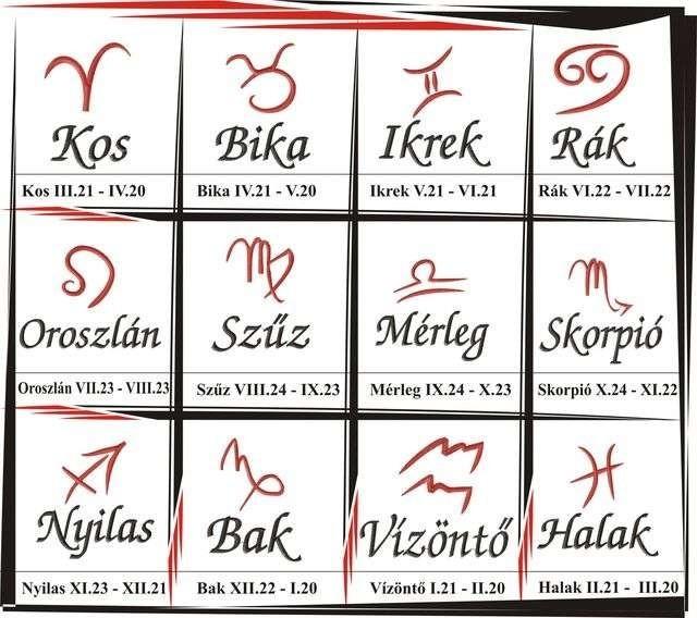 horoszkóp rák, hím egyetlen)