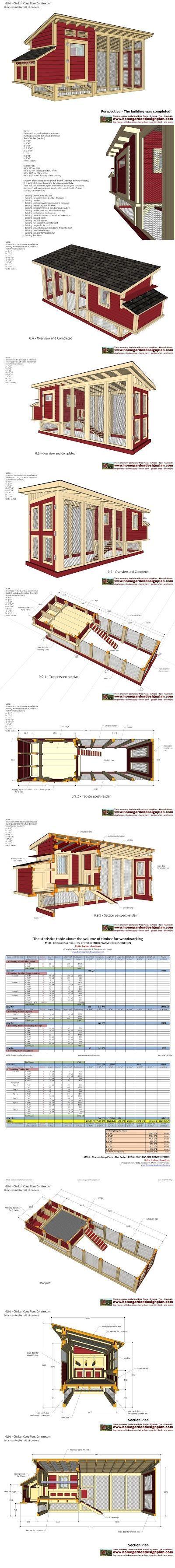 M101 Chicken Coop Plans Construction Chicken Coop Design How To Build A Chicken Coop