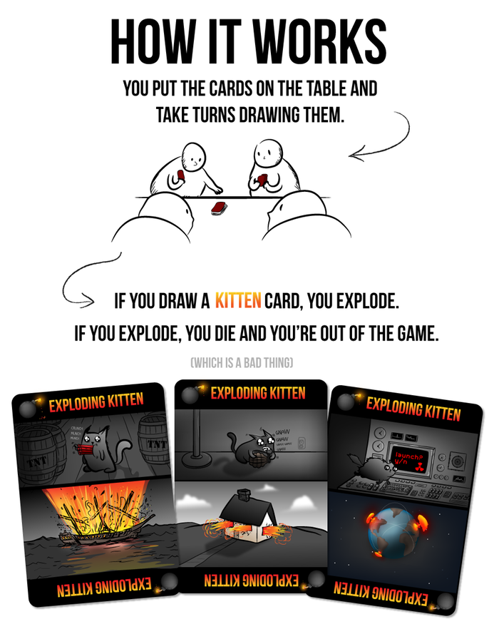 A Card Game Called Exploding Kittens Just Made Kickstarter History Exploding Kittens Exploding Kittens Card Game Fun Card Games