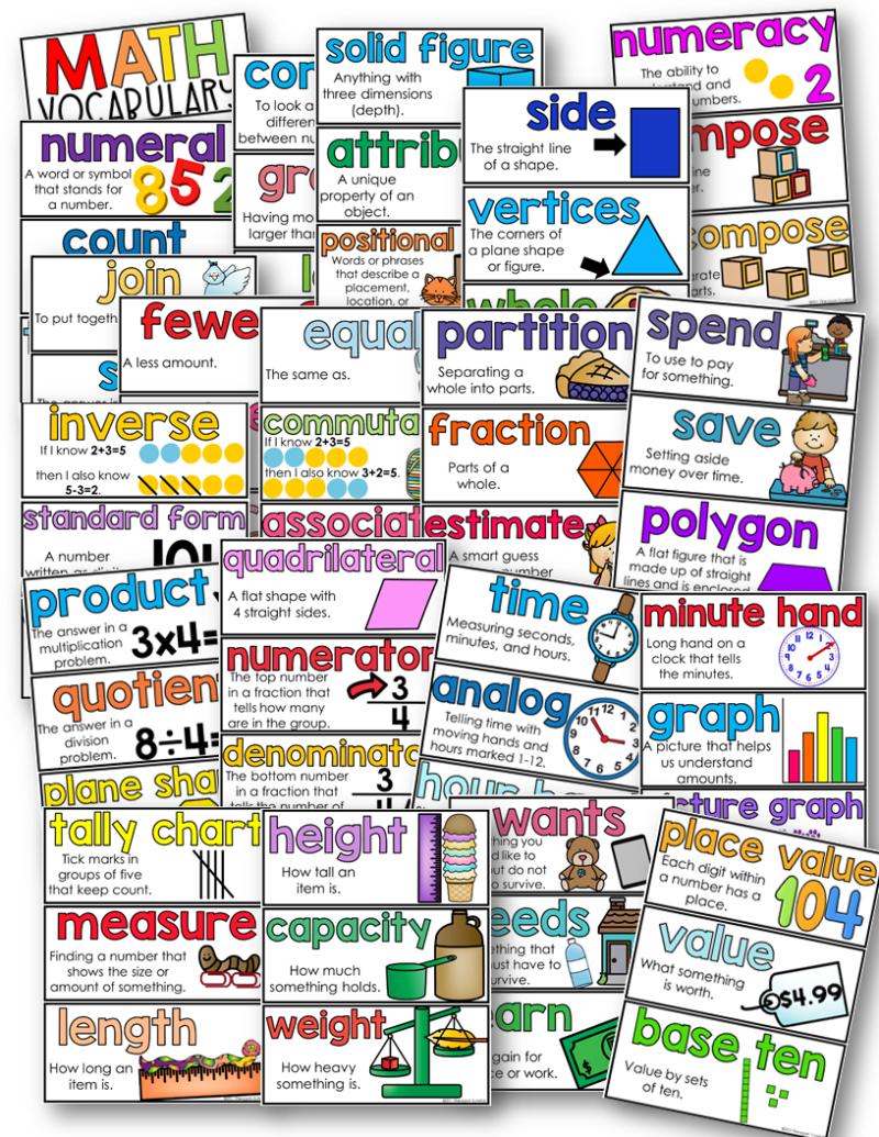 For Kindergarten Through 3rd Grade Teach Math Vocabulary And Concepts Using Math Word Wall Cards Great For A Math Word Walls Math Strategies Math Vocabulary