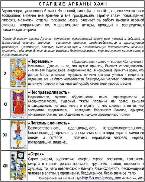 Дебетовая карта по копии паспорта