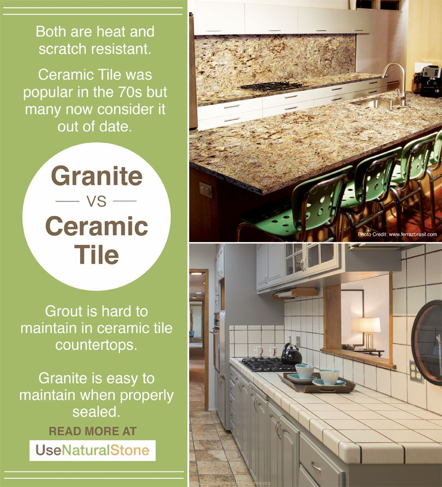 Granite Vs Ceramic Tile Countertops Home Owners Pinterest