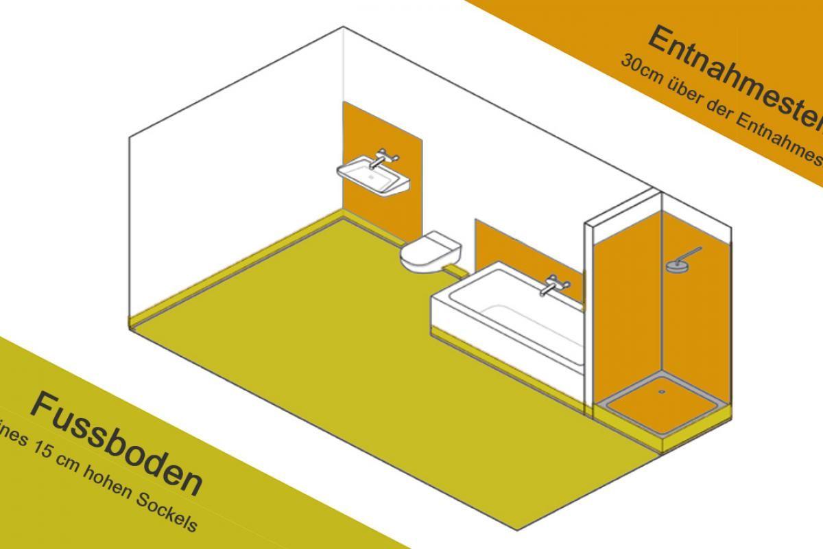 Dusche Abdichten Die Verbund Abdichtung In Der Dusche Anleitung Diybook At Sanitar Dusche Anleitungen