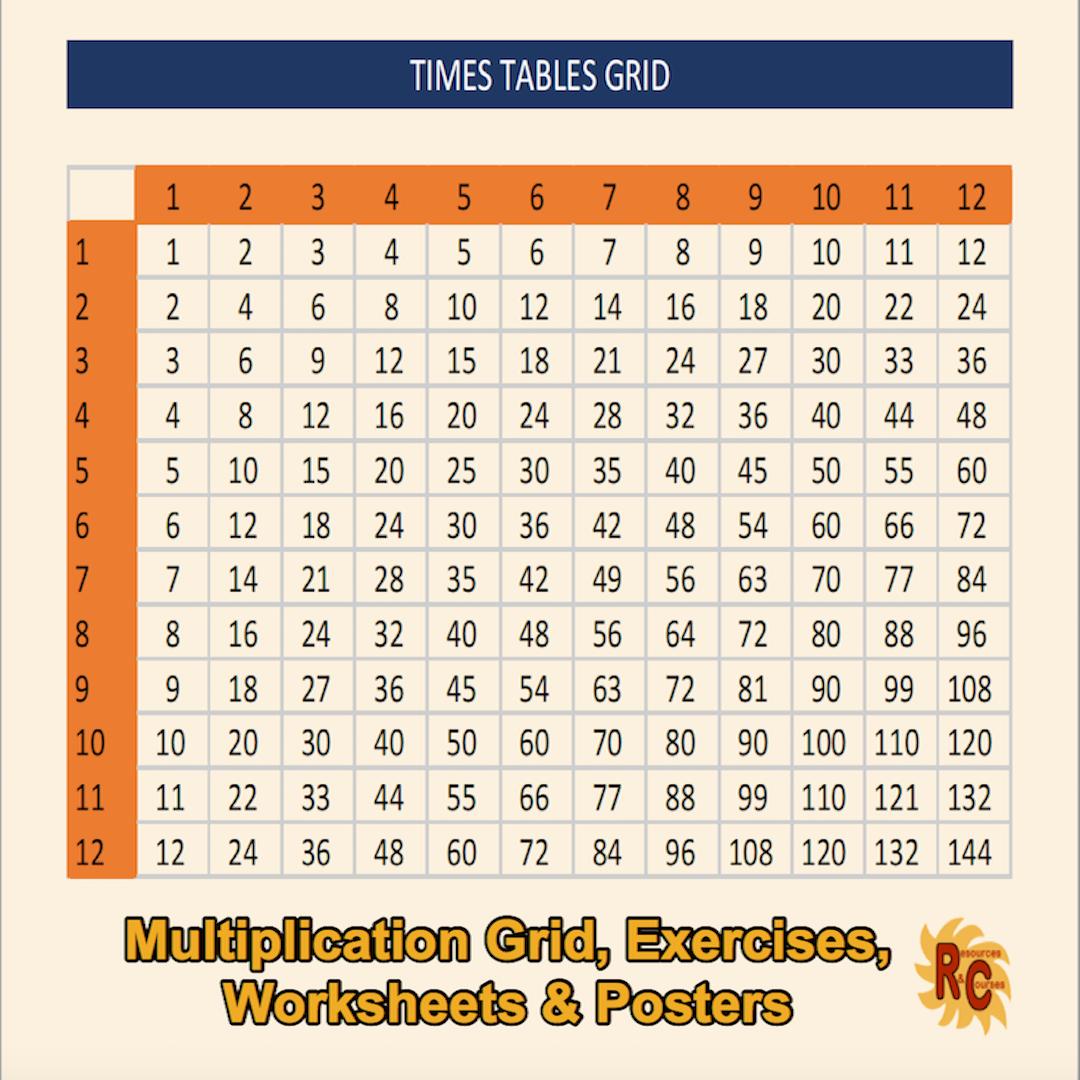 Multiplication Grid Exercises Worksheets Amp Printables