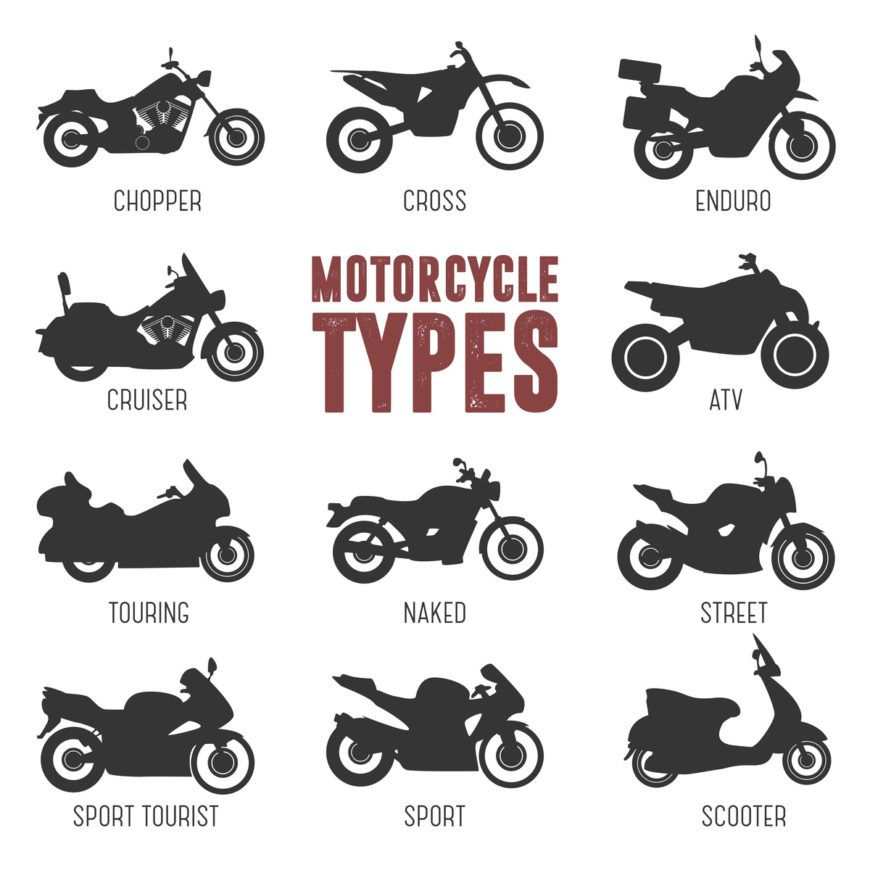 12 Different Types Of Motorcycles Guide Different Types Of