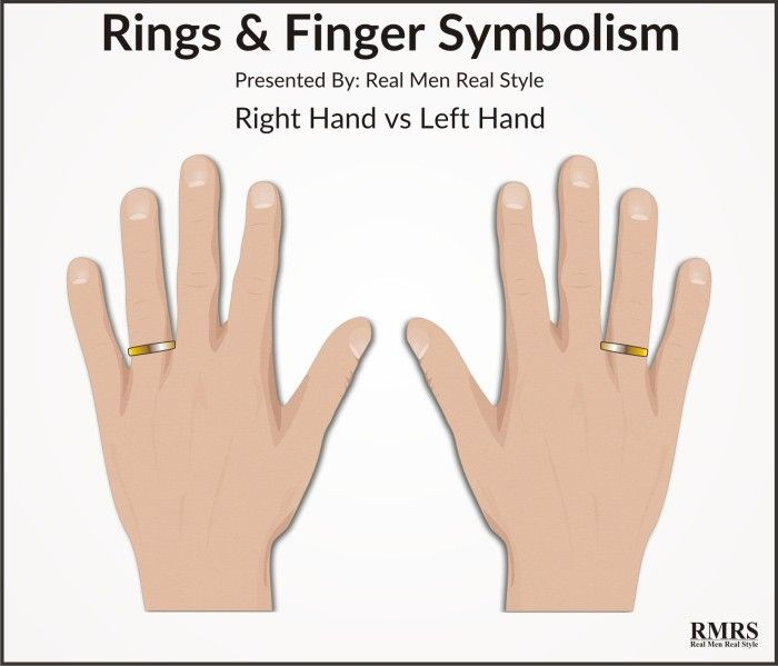 9 Rules To Wearing Rings  Ring Finger Symbolism & Significance