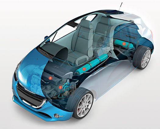 Car That Runs On Air >> What Next Flying Cars The Car That Runs On Air I Heart