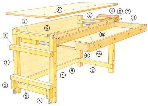 werkbank rollcontainer zeichnungen und werkbank selber bauen. Black Bedroom Furniture Sets. Home Design Ideas