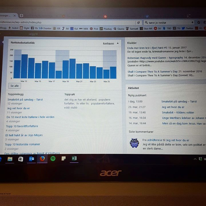 """Veldig mye av blogging foregår på """"baksiden"""" av det som skjer.  Her skrives teksten her blir den redigert til man er noenlunde fornøyd bildene blir valgt og satt inn og html-koder passet på.  #blogging #bokblogg #betraktninger #skriving #blogg"""